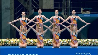 Российские синхронистки ЗОЛОТО в Токио Победа в командных соревнованиях на Олимпиаде 2020