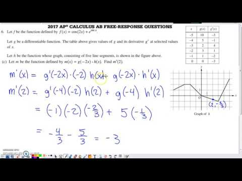 AP Calculus AB 2017 Exam (solutions, questions, videos)