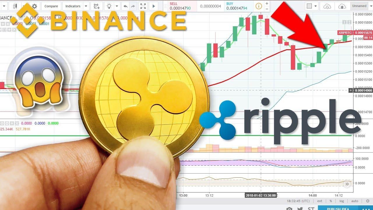 how to buy ripple on binance with bitcoin