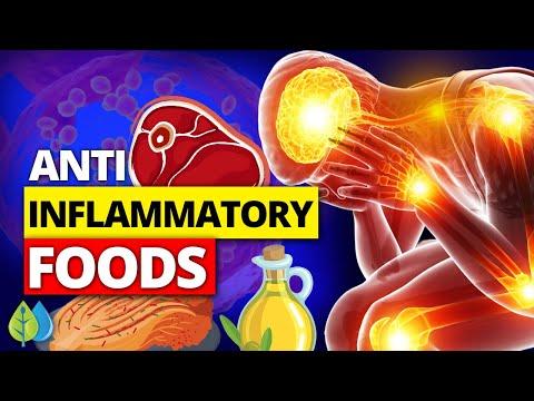 ⚡Top 16 Anti-Inflammatory Foods