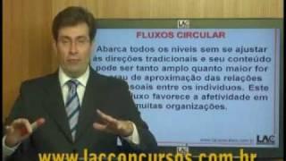 25 Super Dicas para o Concurso do TRT 23 - Gestão Pública - 1/6