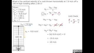 Finding final velocity in the y direction