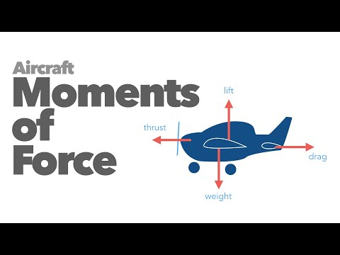 6. Moments of force