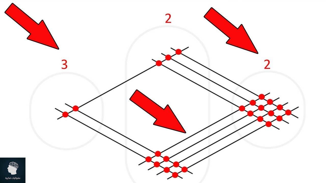 طريقة يابانية مذهلة لتعلم جدول الضرب..!!