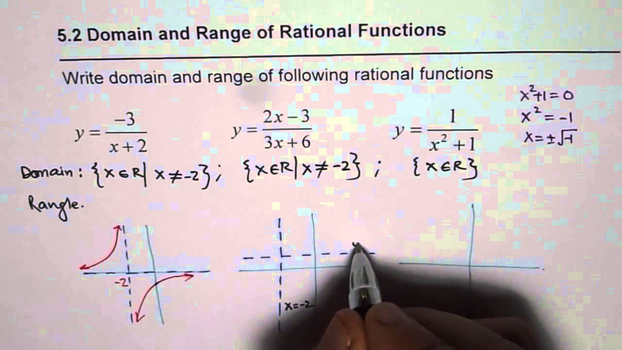 How To Find Domain And Range Of Rational Functions 5 Mhf4u Youtube