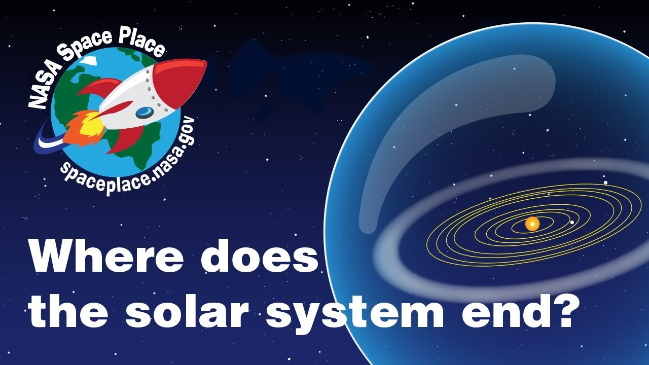 Solar system for children | Planets and solar system