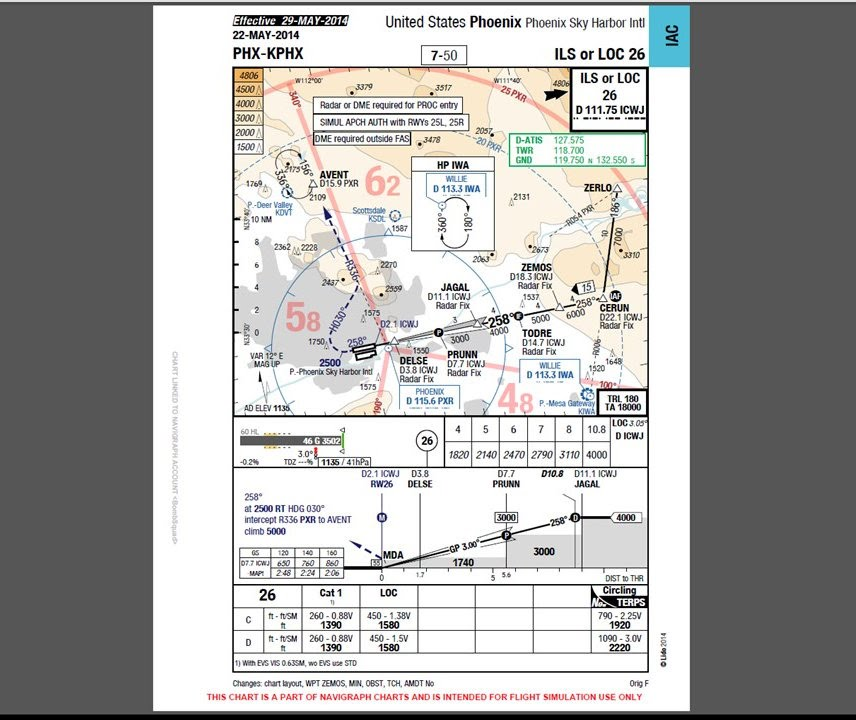 Fsx Tutorial Reading Approach Charts 101 Youtube