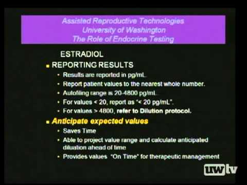 Assisted Reproductive Technologies: The Future is Now