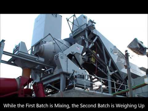 Mobile 5 Central Mix Concrete Batch Plant