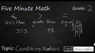 2nd Grade Math Comparing Numbers