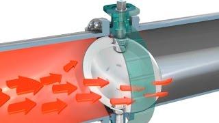 Valve principle butterfly valve