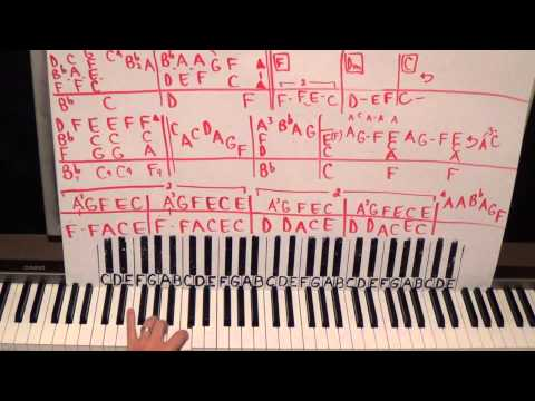 Piano Lesson Still Into You Paramore Tutorial CORRECT