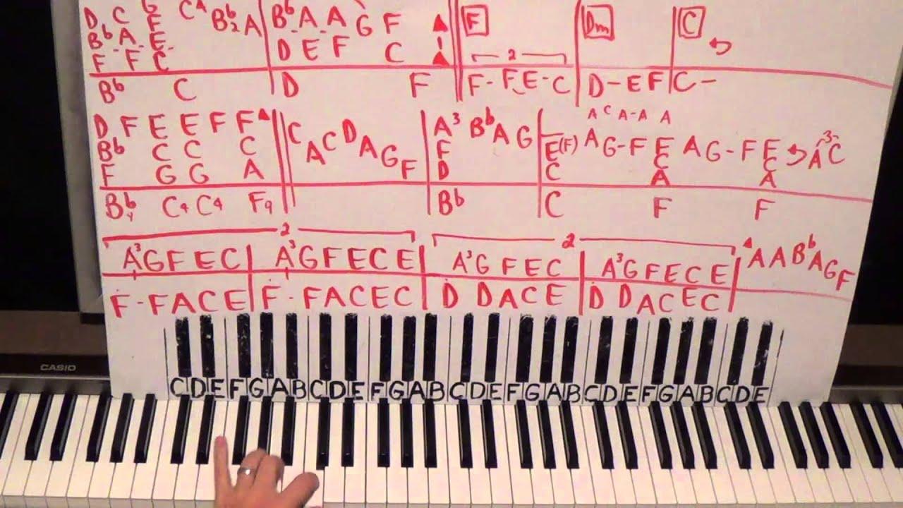 Piano Lesson Still Into You Paramore Tutorial Correct Youtube
