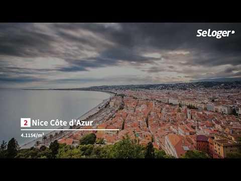 Prix immobilier : Top 5 des métropoles les plus chères en France