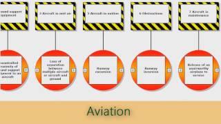 Risk Management Software | Risk Assessment Software