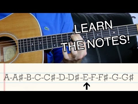 How (and why) to Learn the Notes on Guitar