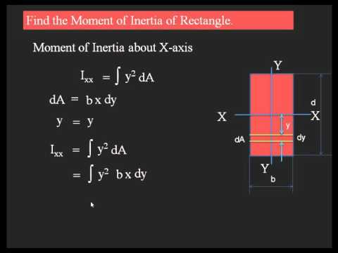 How to find Moment of Inertia of rectangular section