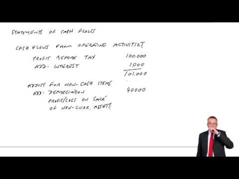 ACCA F3 Statement of Cash Flows Example 1