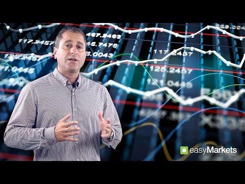 easyMarkets - Hot Topic - Stock Markets