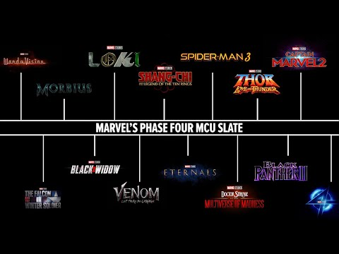 Download Marvel's Updated Phase 4 MCU Slate (2021 - 2023)