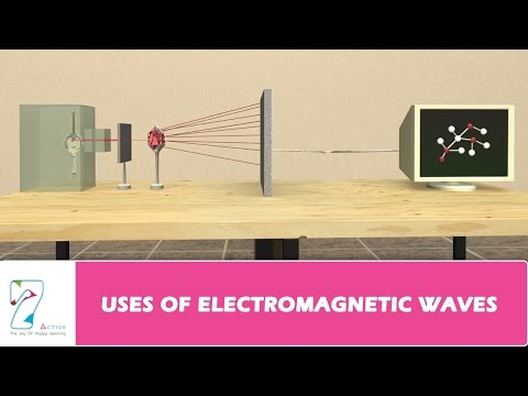 USES OF ELECTROMAGNETIC WAVES