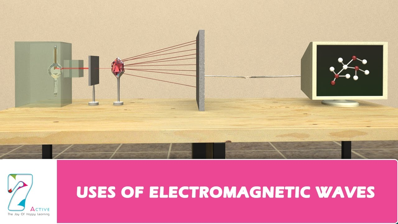 uses of electromagnetic waves youtube