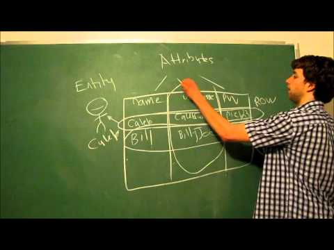 Database Design 2 - What is a Relational Database?