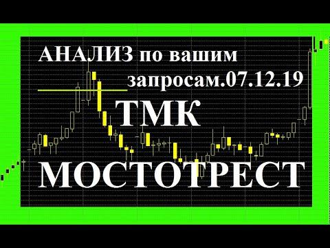 ТМК и МОСТОТРЕСТ. Анализ акций по вашим заявкам 07.12.19 г.