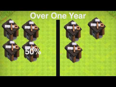 How To Get FREE CLASH OF CLANS GEMS Worth $1000