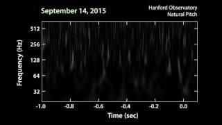 LIGO picks up another black hole chirp | Science News