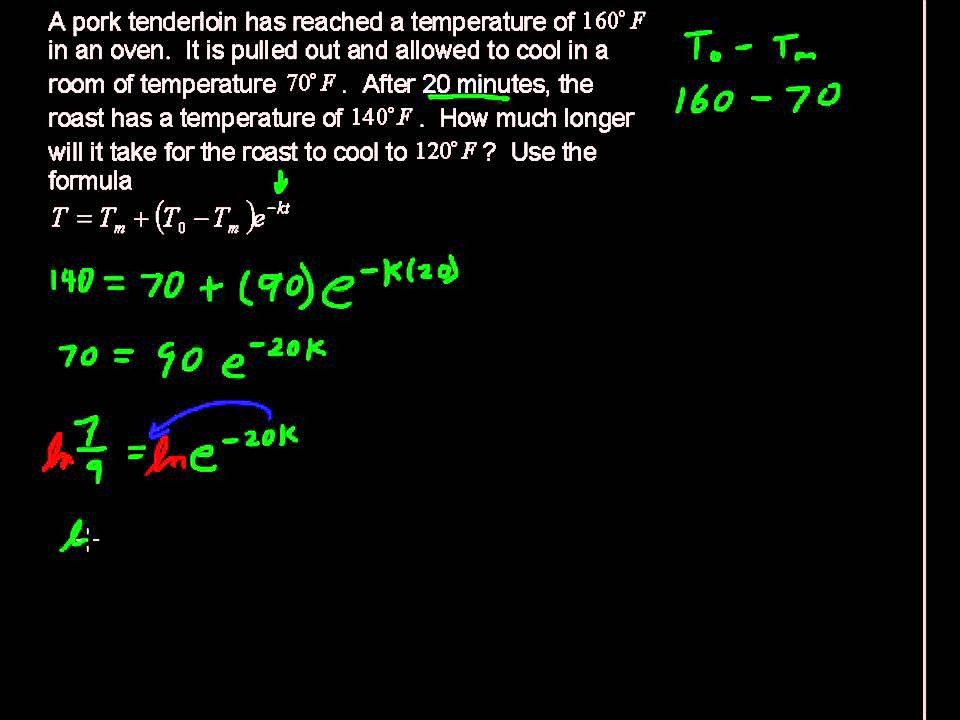 Newtons law of cooling example.