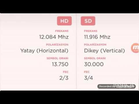 كيفية تنزيل القنوات التعليمية التركية على التلفزيون ورابط البث المباشر للتلفزيون العربي