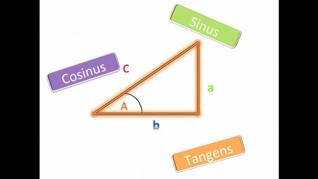 beregning af vinkel