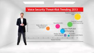 SecureLogix - State of Security Report 2014