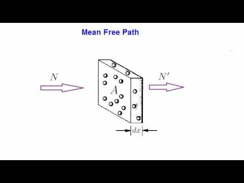 Lecture 11 - Discharge physics, Gaseous electronics, mean free path, collision frequency