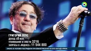 Forbes подсчитал доходы российских певцов - МИР24