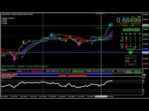 Mt4 trading platform for indian stock