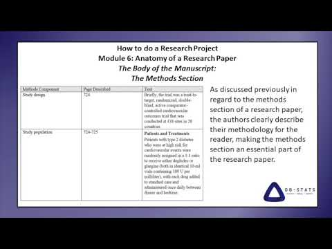 Module 6: The Anatomy of a Research Paper
