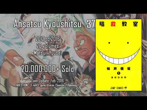 Top 75 Best Selling Manga of Weekly Shonen Jump [Re-upload]