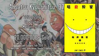 Top 75 Best Selling Manga of Weekly Shonen Jump [Re-upload] thumbnail