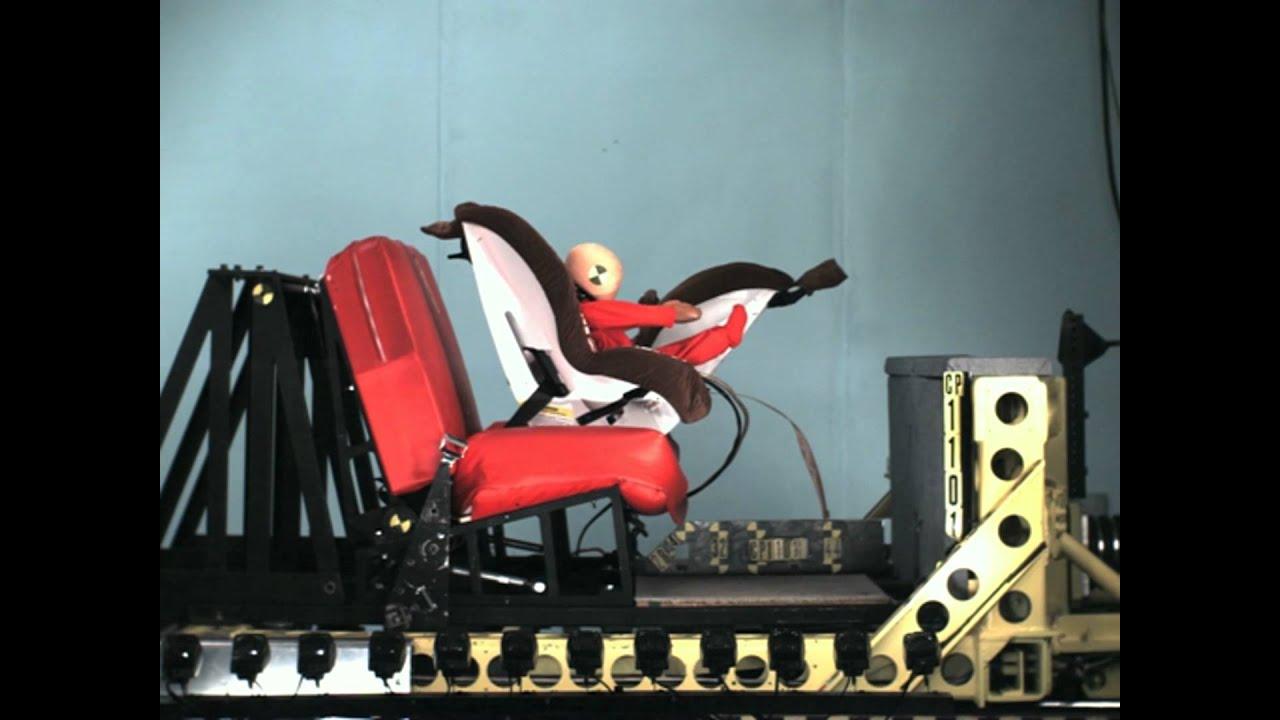 Child Restraint System Misuse Rear Facing Versus Forward
