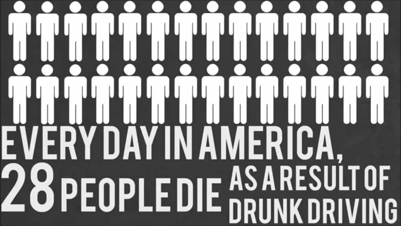 Drunk Driving (Statistics) - YouTube