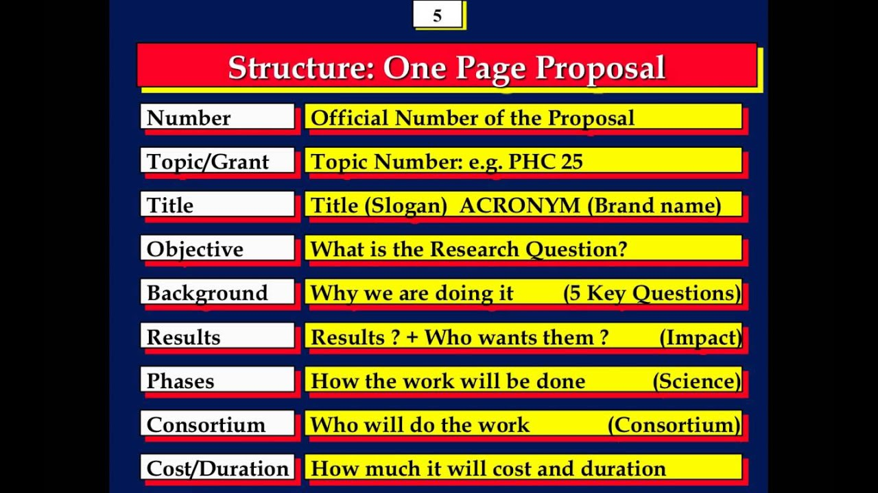 Proposal clinic one page proposal h2020 v7 youtube proposal clinic one page proposal h2020 v7 thecheapjerseys Choice Image