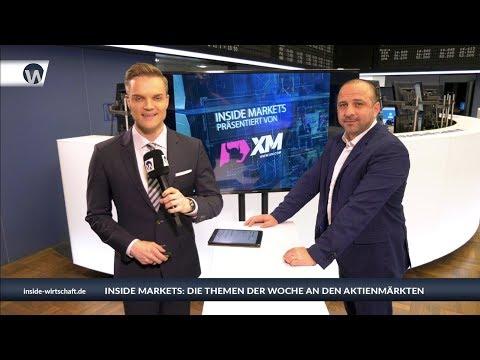 XM Inside Markets: