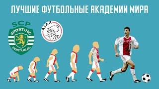 Лучшие футбольные академии АНАТОМИЯ ФУТБОЛА
