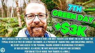 7th Green Day +$3k | Ross's Trade Recap