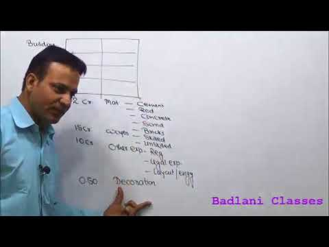 Accounts : Basics : Lecture 11 : Capital & Revenue