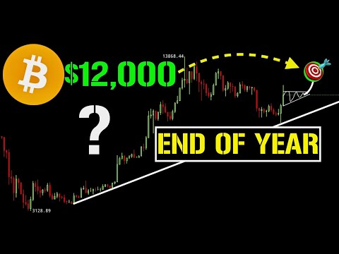 Bitcoin | END OF YEAR | $12,000 Target 🎯