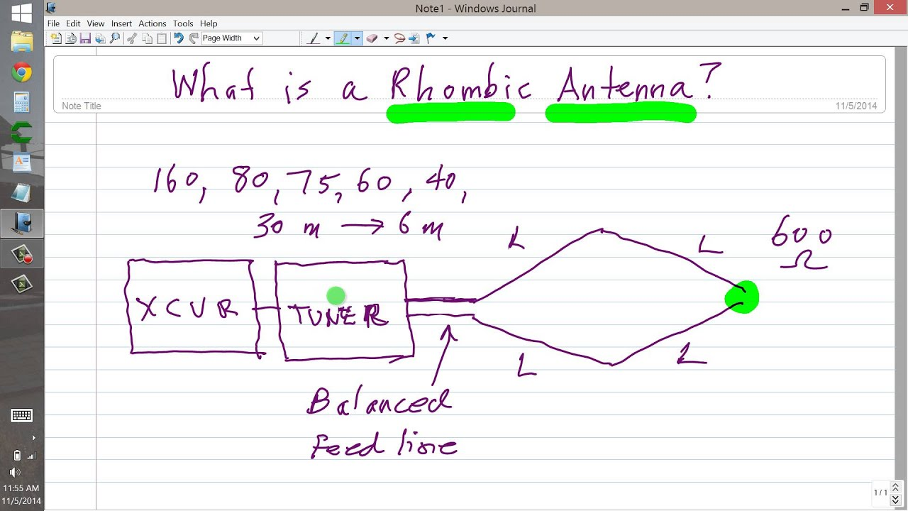 What is a Rhombic Antenna?