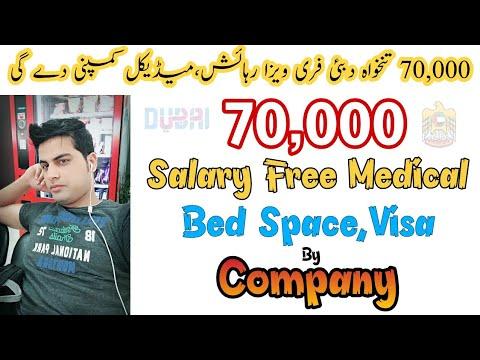 70,000 Rs Salary Dubai Job || Free Visa By Company || English Subtitles || By Mohsin Khan